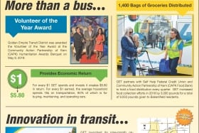 GET-Bus_Annual-Report-2019_Bakersfield-Californian_Full-Page-Ad_6x21.5_PRINT-READY